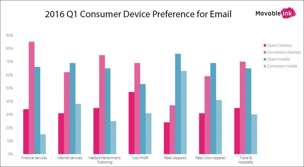 2016 Q1 Consumer Device Preference copy