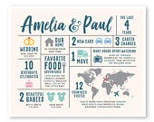 4 Year Anniversary Gifts, Personalized Love Story Sign, Custom Travel Map, 4th Anniversary Gift for Her, Wedding Infographic, Love Timeline