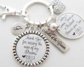 Mother of the Groom Keychain Pendant Gift Mother of the Groom Pendant Jewelry Wedding with date Keychain Online Wedding Jewelry Store
