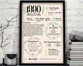 30th Wedding Anniversary Poster / The Year You Were Married / Personalised Printed Poster / 1990 / Framed Options / Roller Banner Option
