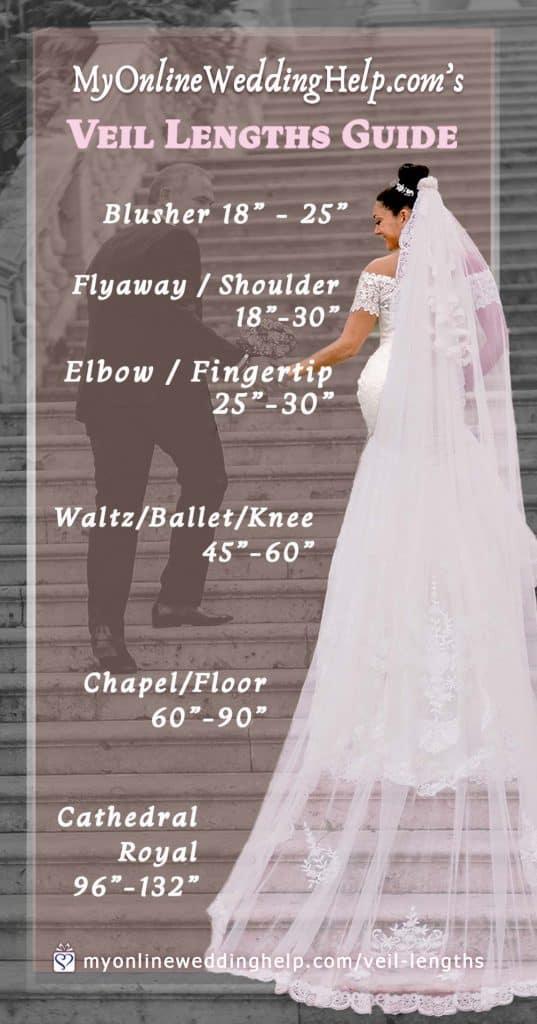 WeddingVeil Lengths Guide. Different lengths shown for blusher, flyaway or shoulder, elbow or fingertip, waltz ballet or knee, chapel or floor, and cathedral or royal wedding veils.