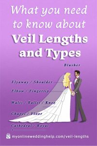 Wedding veil length and styles. Different lengths shown.