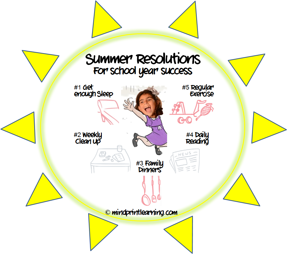 summer resolutions final