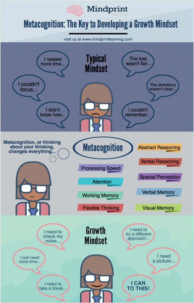 teachinggrowthmindset infographic