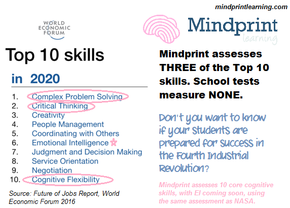 Job Skills You ll Need in       Massive Changes in the Way we Work     World Economic Forum