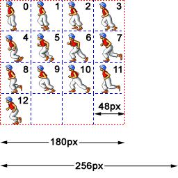 Extending Texture2d Part 2 Sprite Sheets Mpatriccom