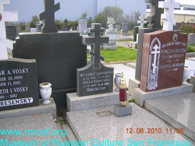 Grave/tombstone of IANKOVSKY Ольга Иоанновна