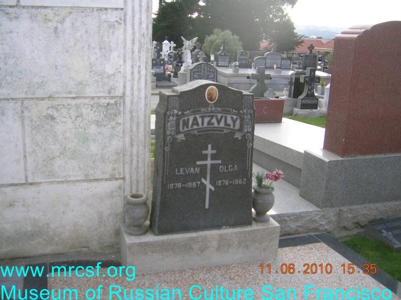 Grave/tombstone of NATZLY Olga