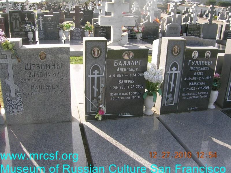Grave/tombstone of BALLART Александр