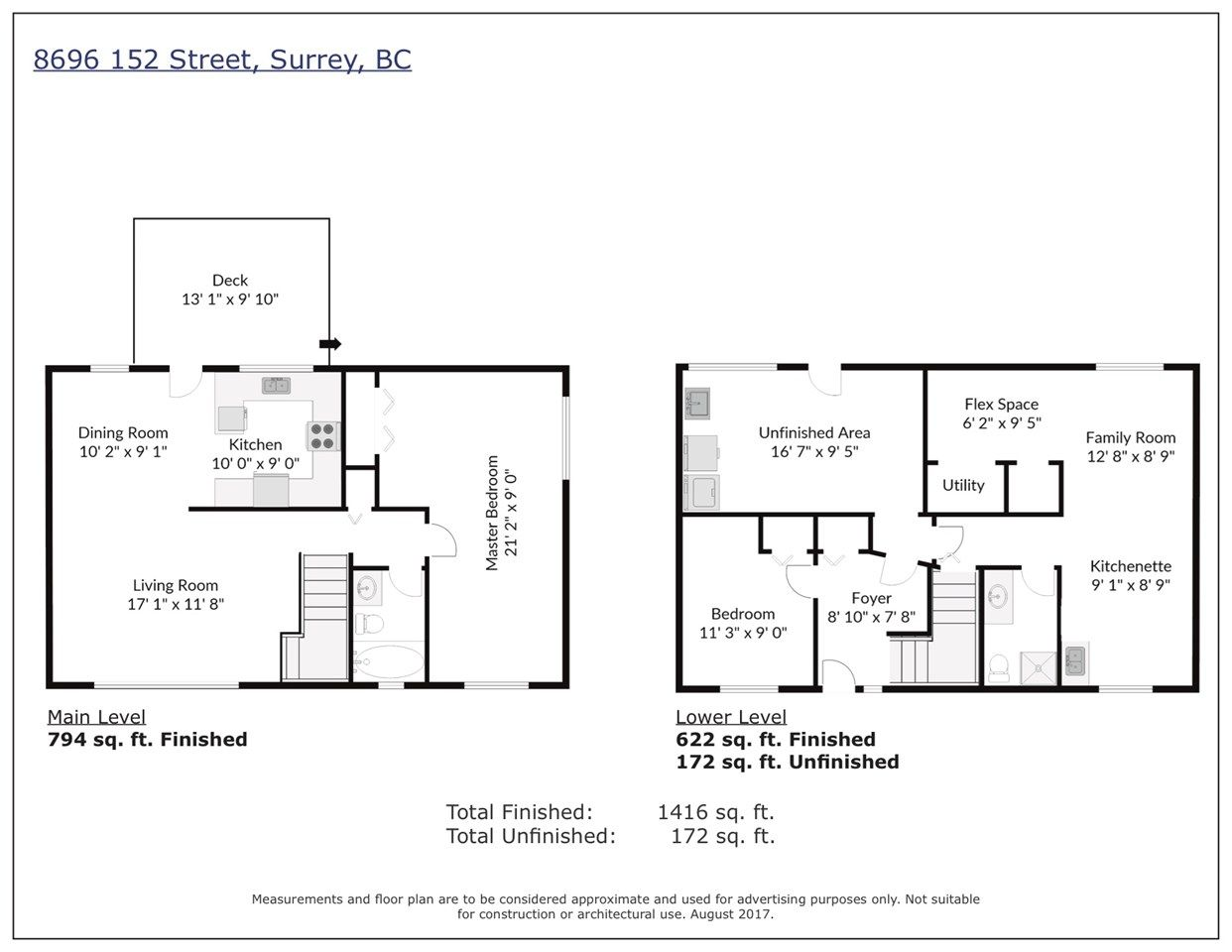 FEATURED LISTING: 8696 152 Street Surrey