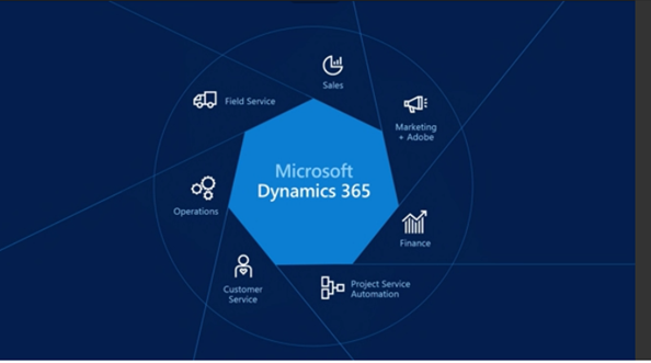 Dynamics 365 launch