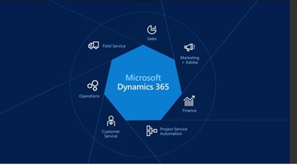 Dynamics 365 launch