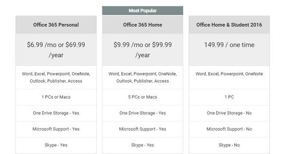Microsoft Office 365 Login & Sign Up