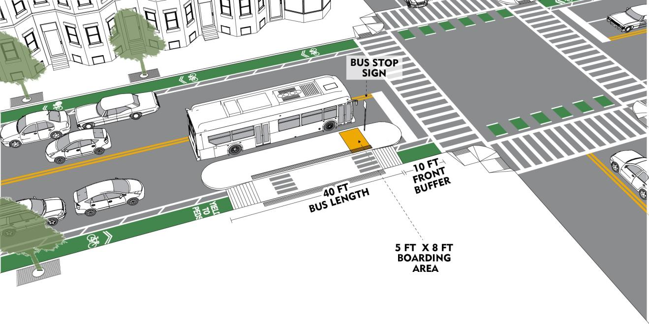 Board Island Stop Graphic