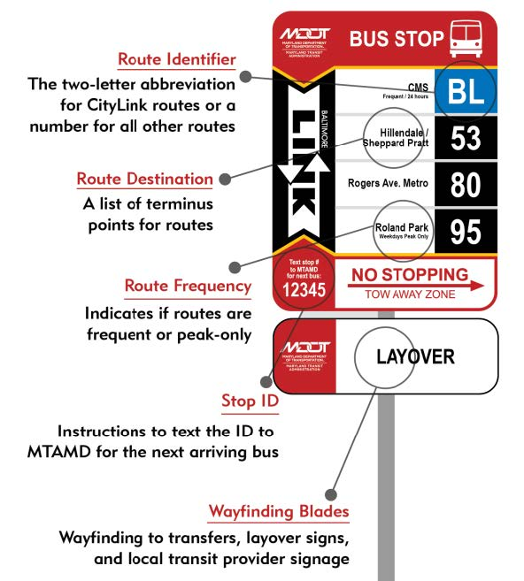 bus stop sign design