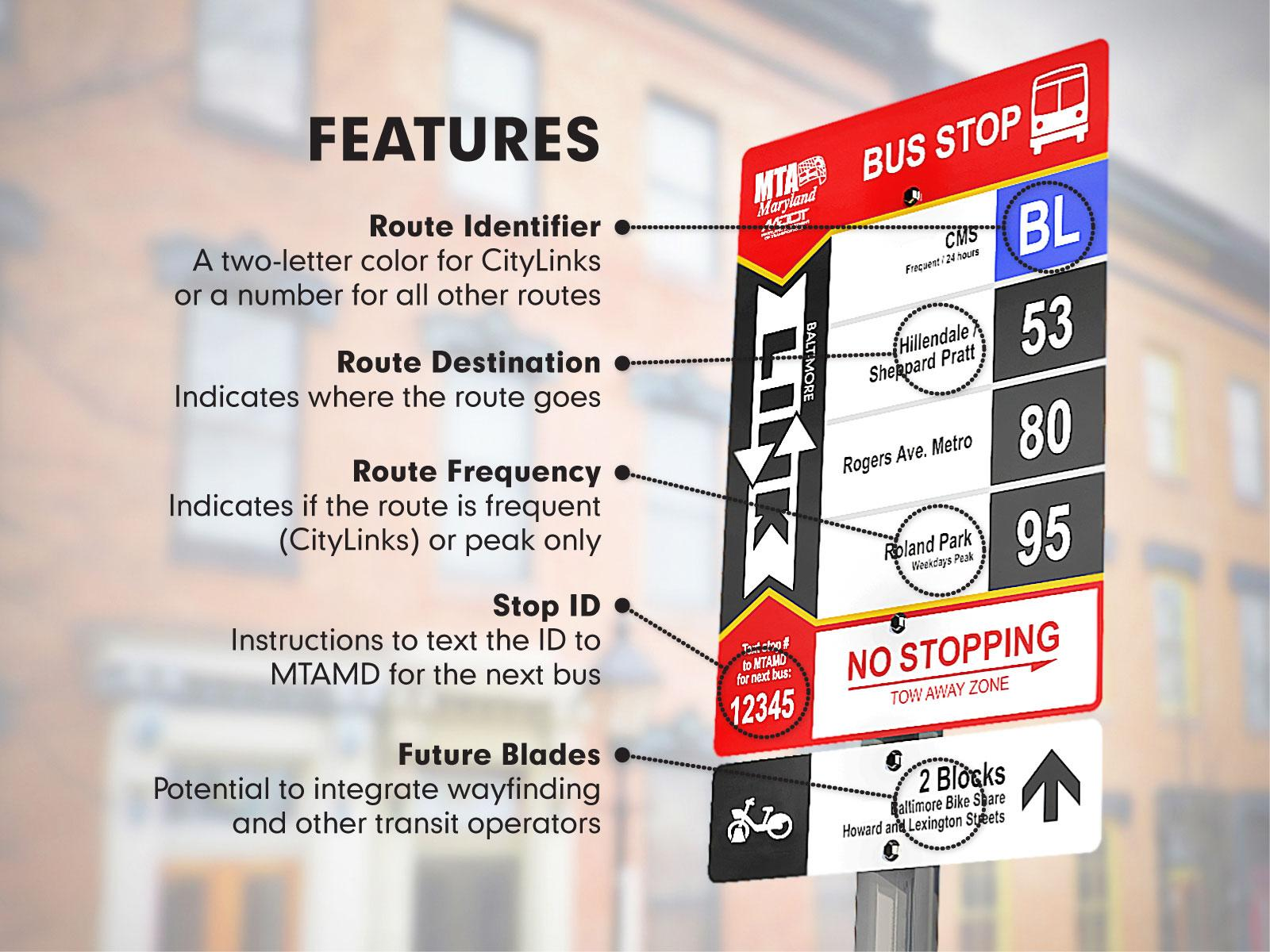 BaltimoreLink Bus Stop Sign Infographic