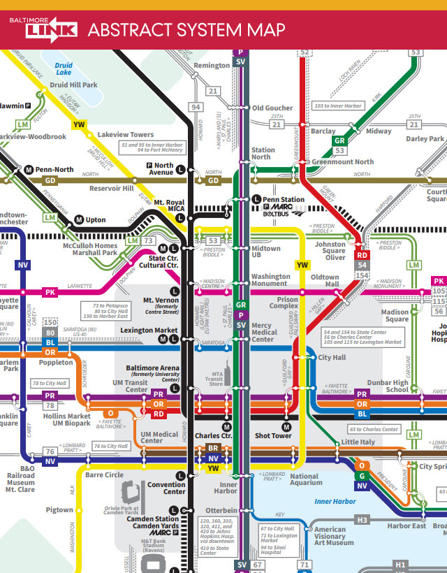 BaltimoreLink Abstract System Map