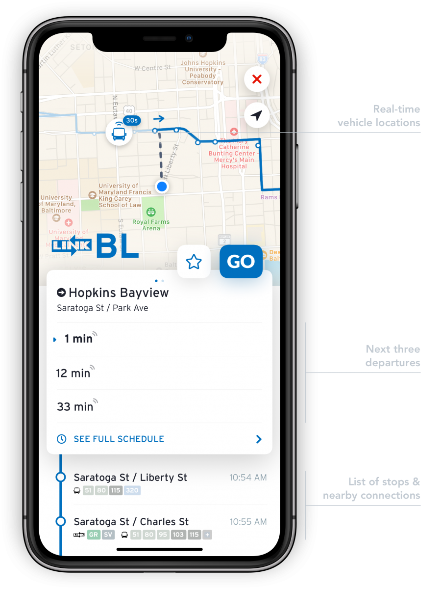 Route screen with real-time vehicle locations, the next arrivals to the stop, and subsequent stops on the route