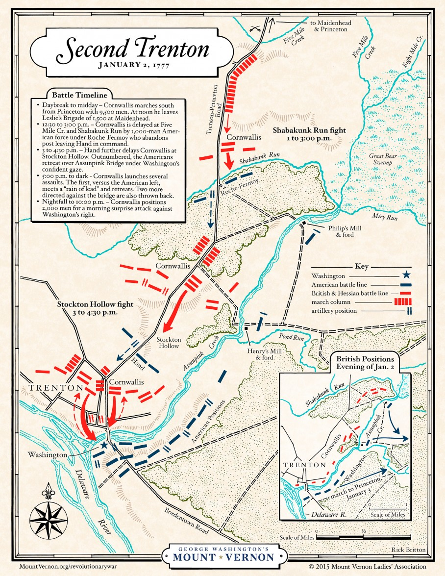 Map: Battle of Second Trenton