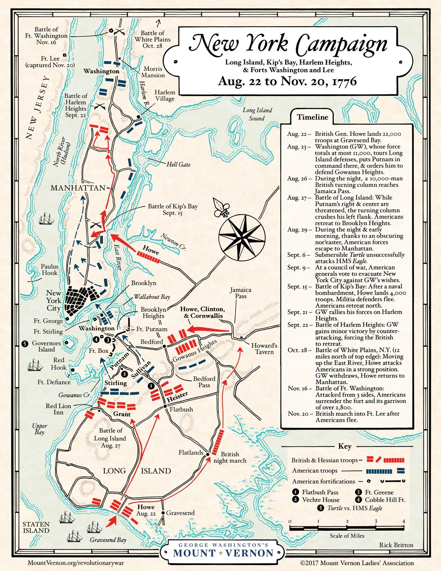 Battle of White Plains · George Washington's Mount Vernon