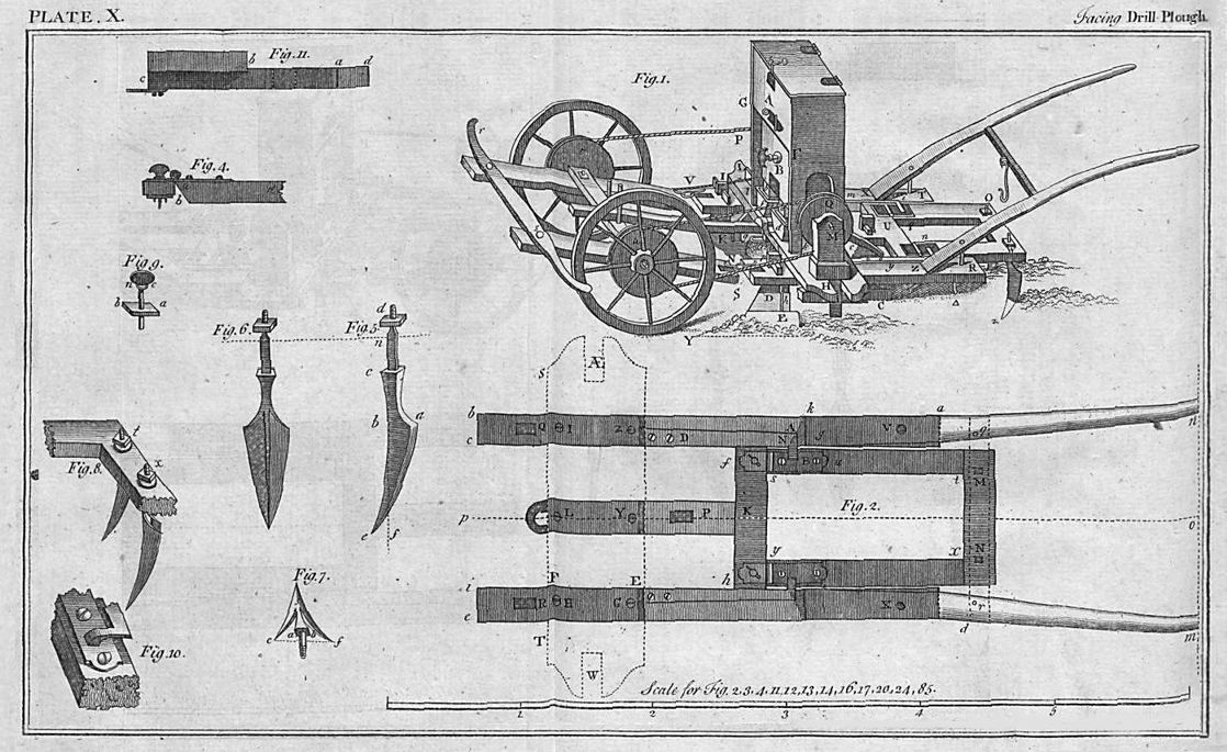 Diagram from The Complete Farmer, 1755 (Wikimedia)