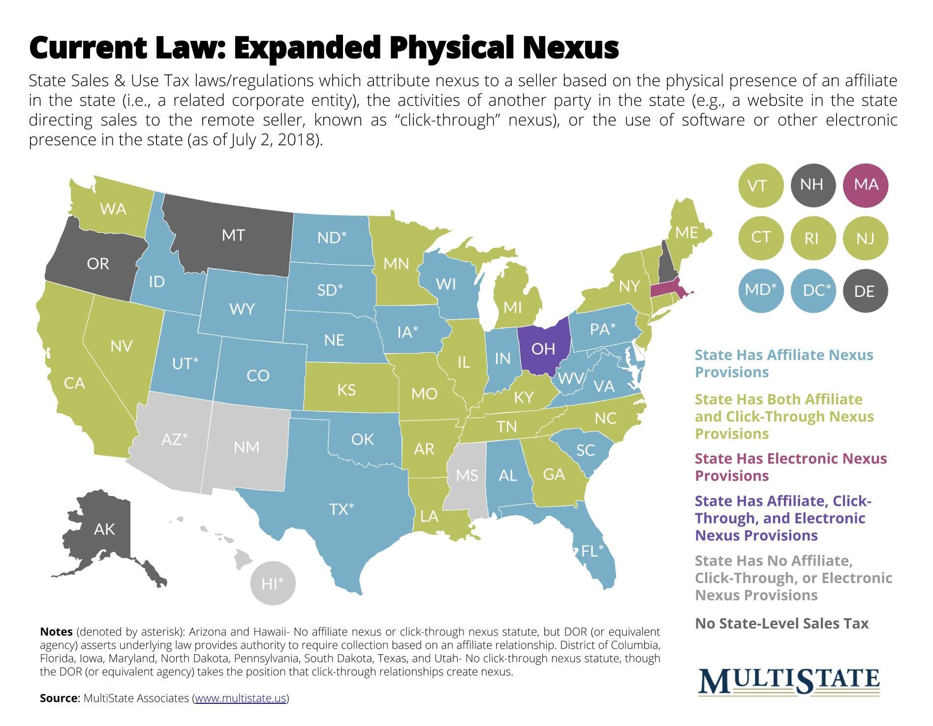 Current Law_ Expanded Physical Nexus (7_2_2018)