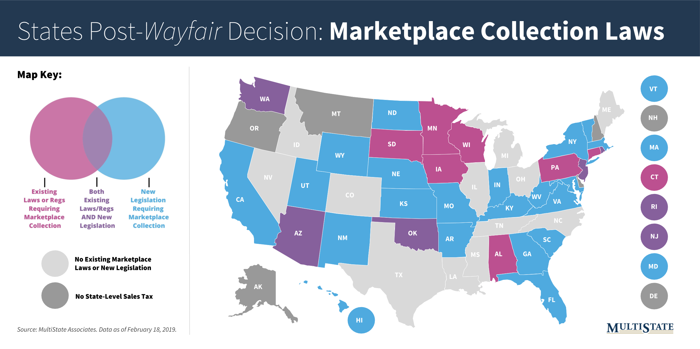 Marketplace Collection - Existing Laws vs. New Legislation (Feb. 2019) (11)
