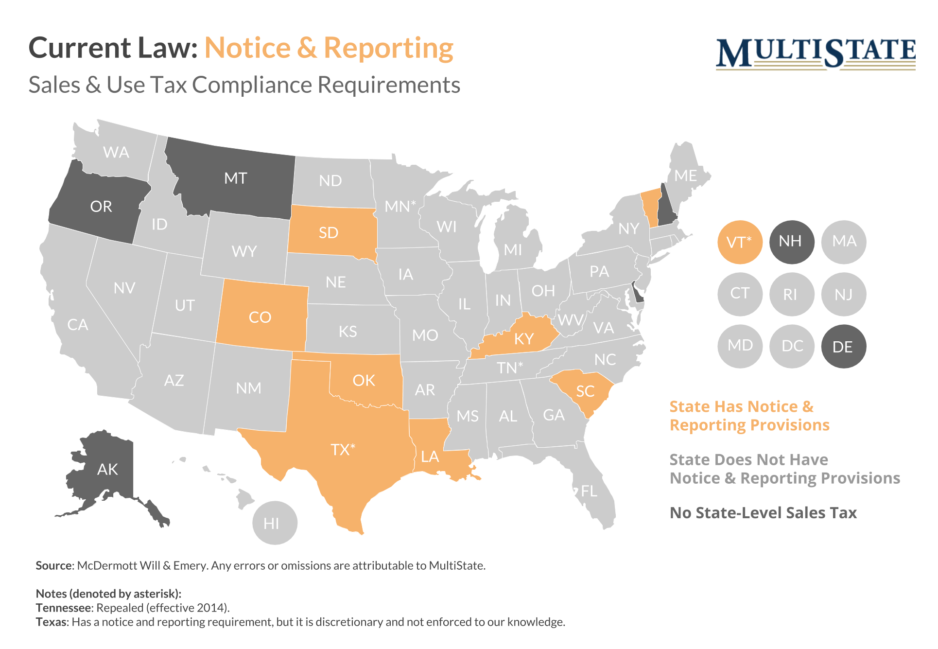 Reporting- Current Law - Map (2).png