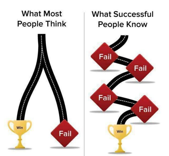 embrace-failure