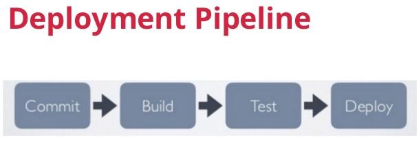 cd-pipeline
