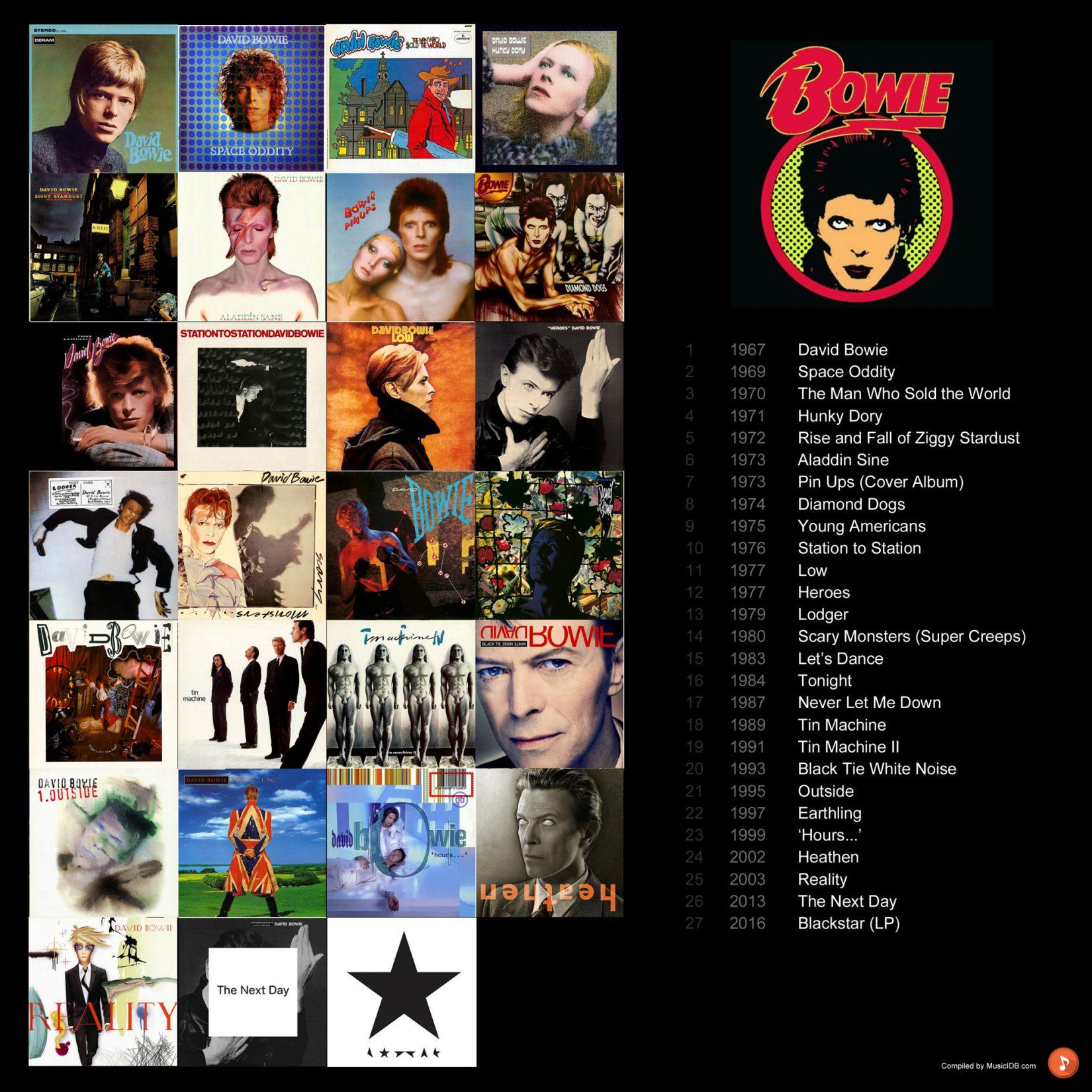 David Bowie's Discography (+ Album Covers) - MusicIDB com Blog