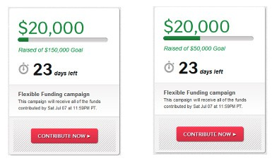 How much should you ask for when crowdfunding