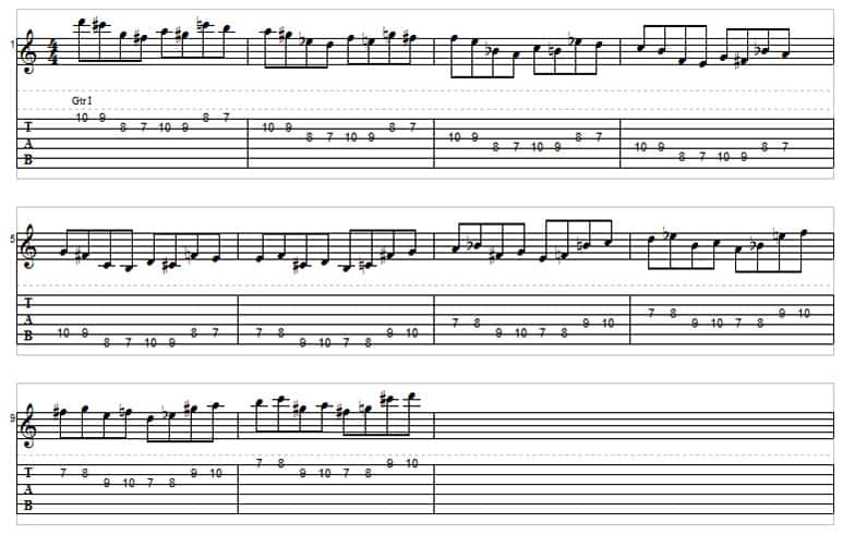 Chromatic scale exercise for guitar 5