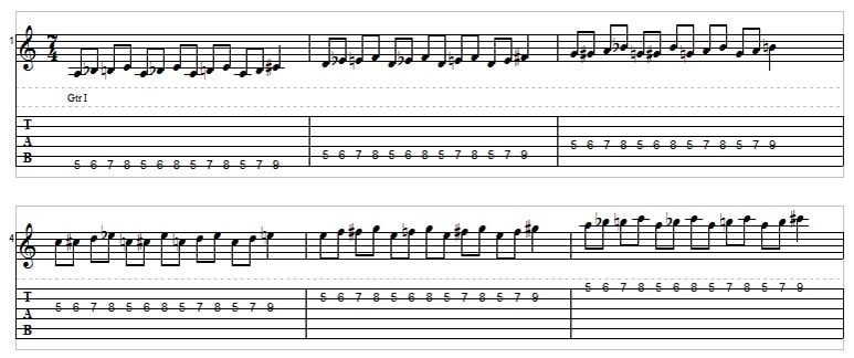 Chromatic scale exercise for guitar 4