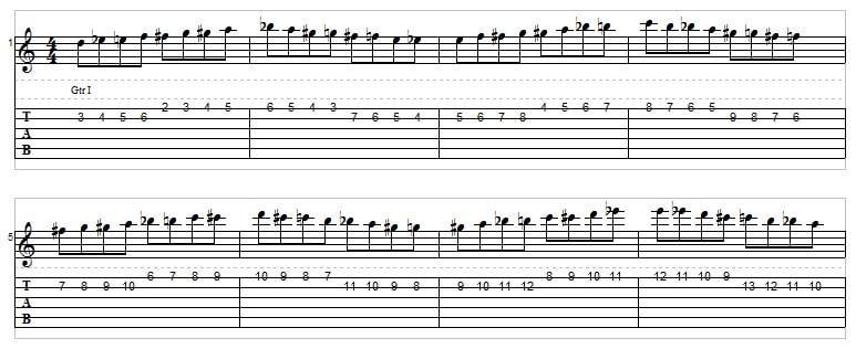 Chromatic scale exercise for guitar 2