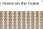 5 Chromatic Scale Exercises For Guitar With Examples