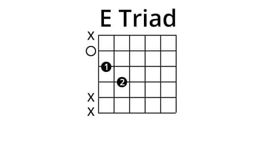 E major triad on guitar
