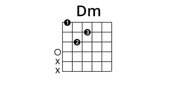 D minor guitar chord diagram