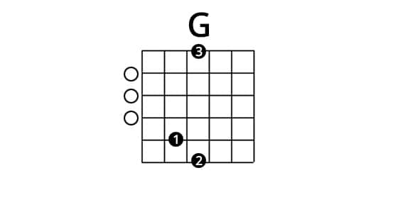 G major chord on the guitar