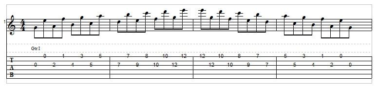 String skipping guitar exercise