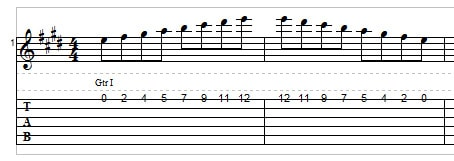 Playing one string on the guitar - major scale