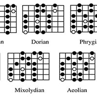 A beginners guide to major guitar scales