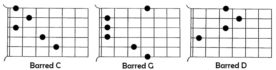 CAGED system guitar barre chord 4