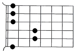 CAGED system guitar barre chord 2