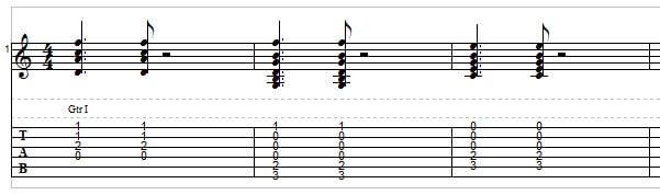 Jazz guitar - example 1