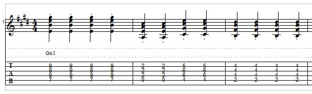 Staccato rhythm guitar example