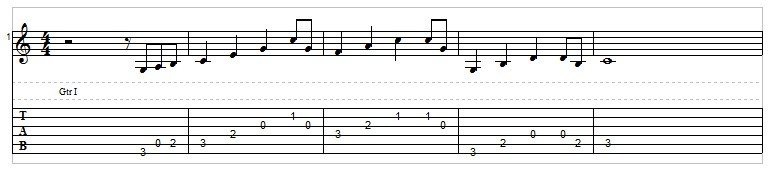 Country guitar, exercise 2