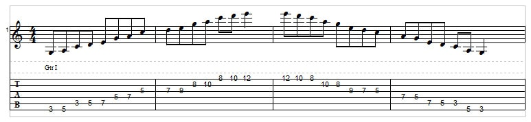 A minor pentatonic speed drill 4