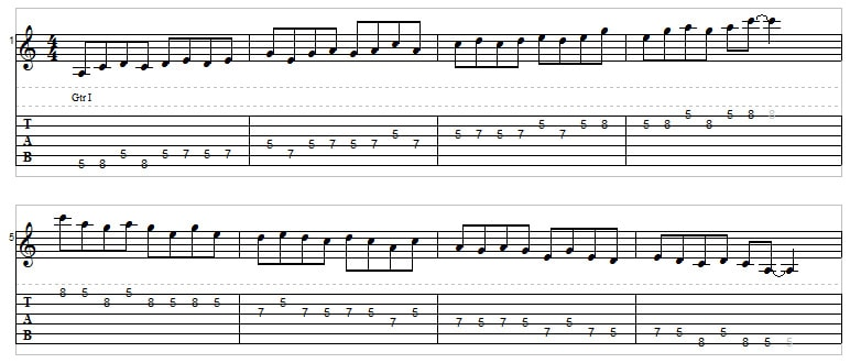 A minor pentatonic speed drill 3