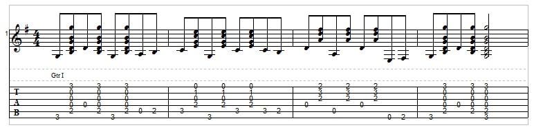 Bluegrass rhythm guitar exercise 5